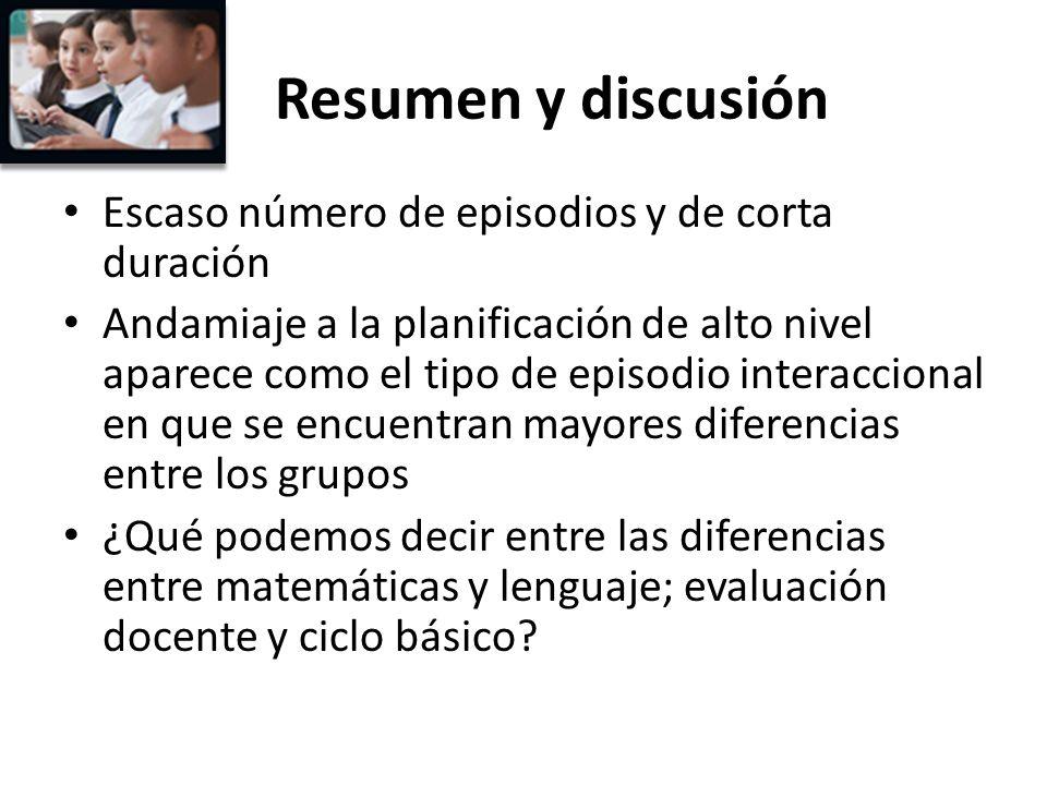 Resumen y discusión Escaso número de episodios y de corta duración Andamiaje a la planificación de alto nivel aparece como el tipo de episodio interac