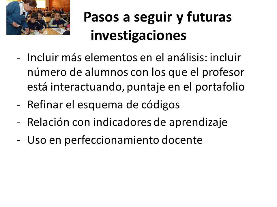 Pasos a seguir y futuras investigaciones -Incluir más elementos en el análisis: incluir número de alumnos con los que el profesor está interactuando,