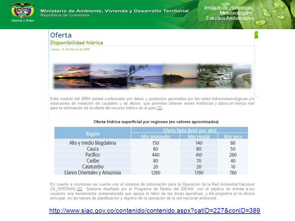 Instituto de Hidrología, Meteorología y Estudios Ambientales http://www.siac.gov.co/contenido/contenido.aspx?catID=227&conID=389