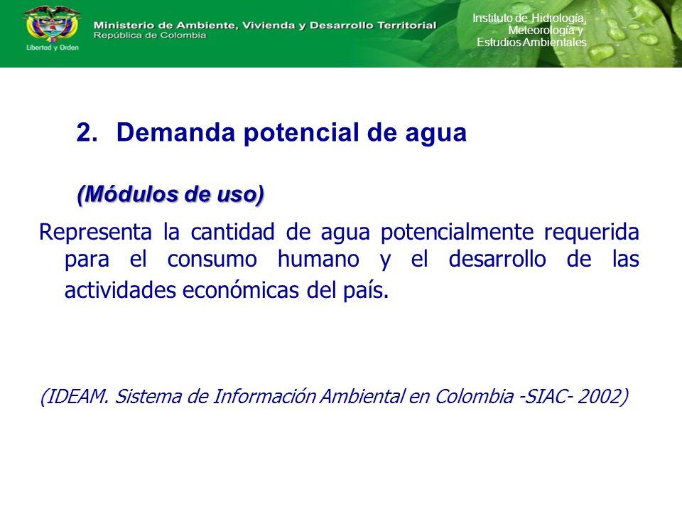 Instituto de Hidrología, Meteorología y Estudios Ambientales 2.Demanda potencial de agua (Módulos de uso) Representa la cantidad de agua potencialment