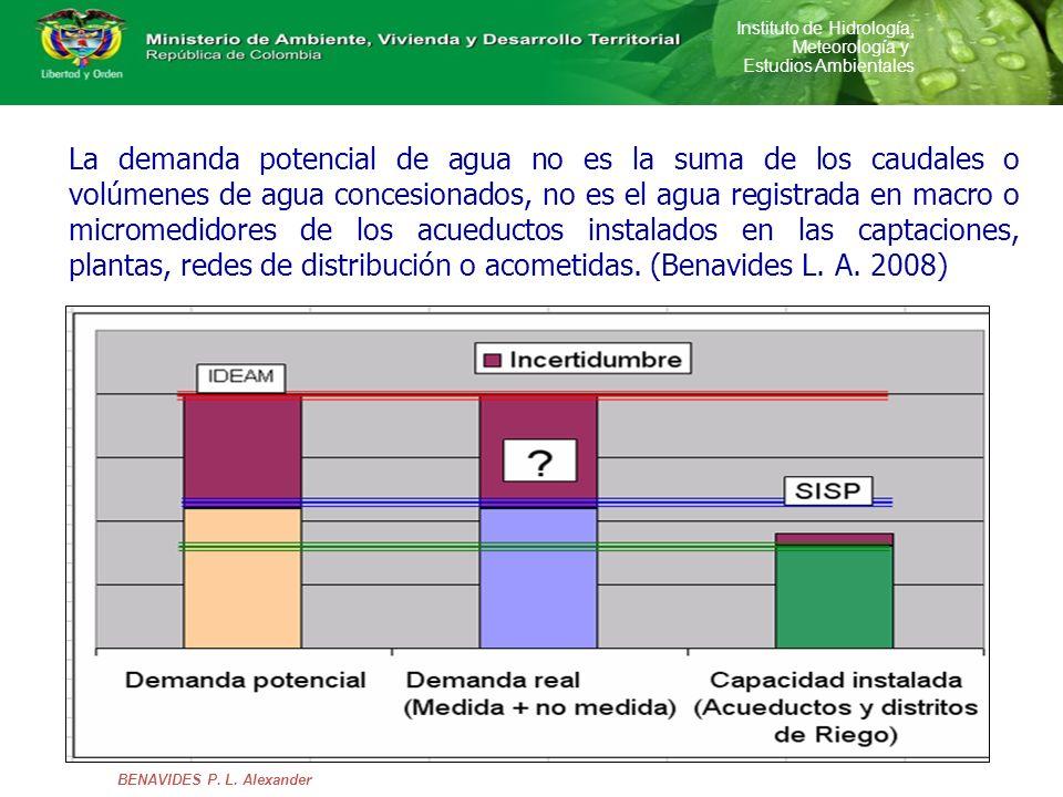 Instituto de Hidrología, Meteorología y Estudios Ambientales La demanda potencial de agua no es la suma de los caudales o volúmenes de agua concesiona