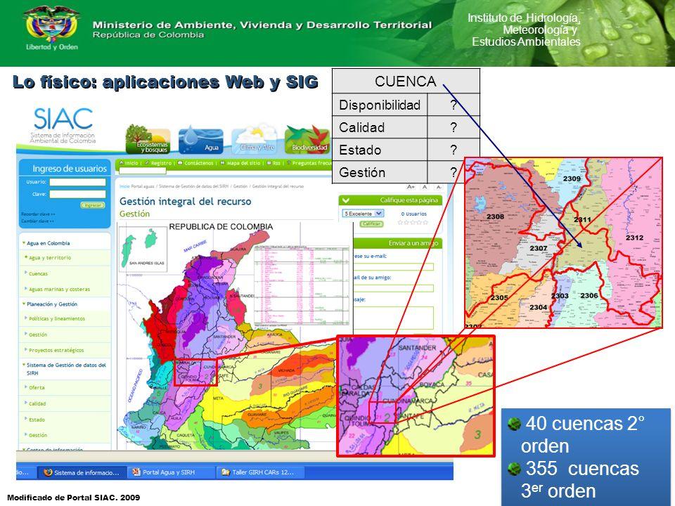 Instituto de Hidrología, Meteorología y Estudios Ambientales Modificado de Portal SIAC. 2009 CUENCA Disponibilidad? Calidad? Estado? Gestión? Lo físic