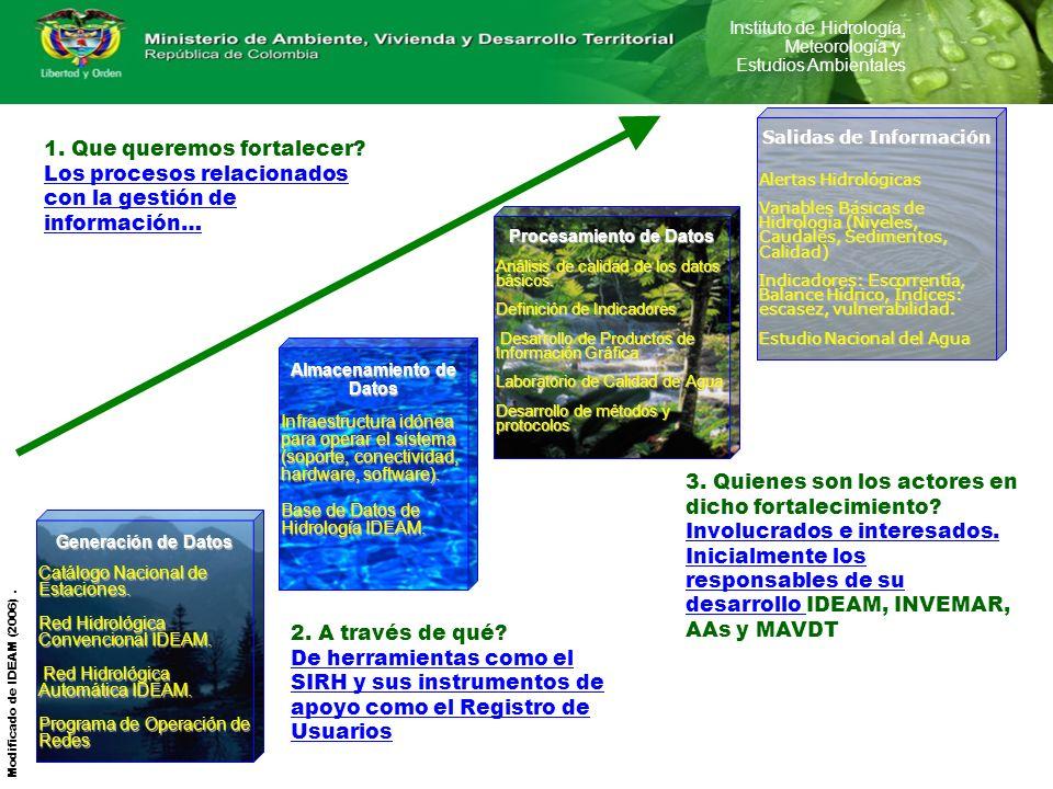 Instituto de Hidrología, Meteorología y Estudios Ambientales Generación de Datos Catálogo Nacional de Estaciones. Red Hidrológica Convencional IDEAM.