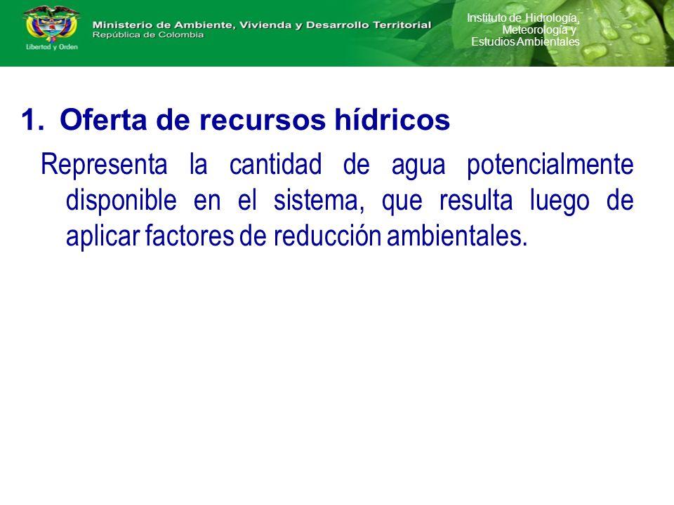 Instituto de Hidrología, Meteorología y Estudios Ambientales 1.Oferta de recursos hídricos hídrico 2.Gestión de información en el marco de administrac