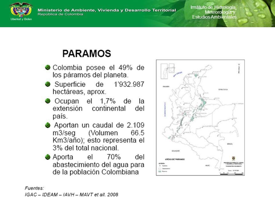 Instituto de Hidrología, Meteorología y Estudios Ambientales Mapa de escorrentía promedio anual PERFIL DEL ESTADO DE LOS RECURSOS NATURALES Y EL MEDIO AMBIENTE EN COLOMBIA, 2001.