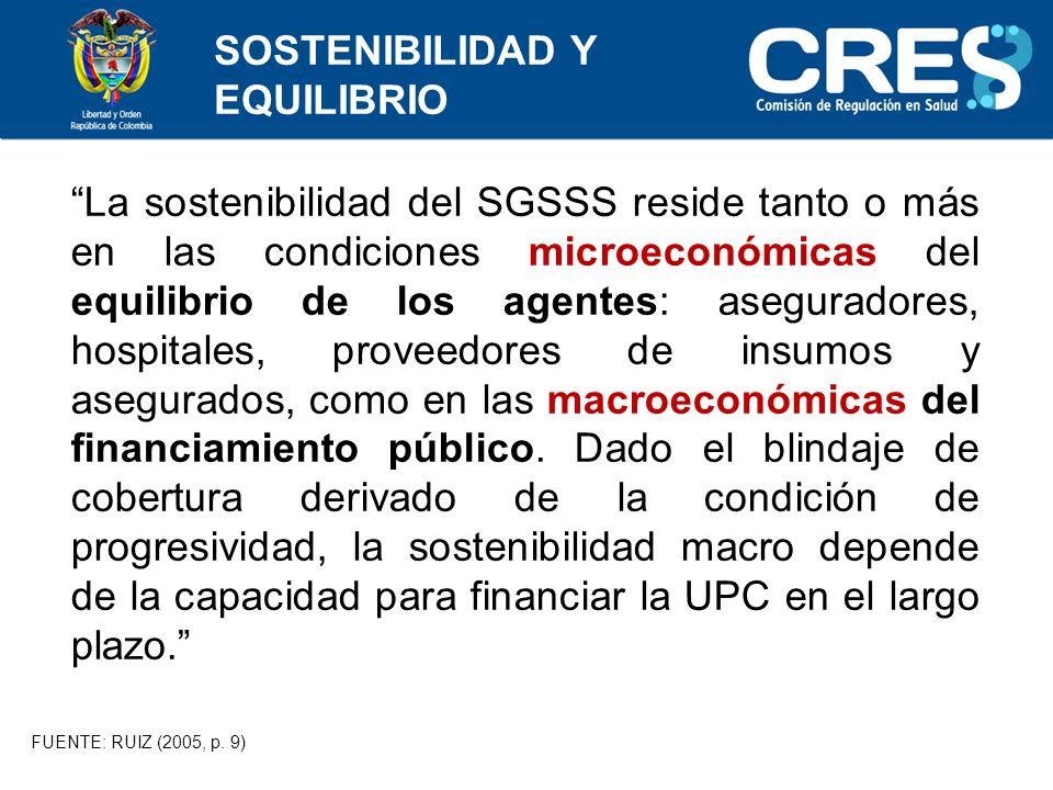 La sostenibilidad del SGSSS reside tanto o más en las condiciones microeconómicas del equilibrio de los agentes: aseguradores, hospitales, proveedores de insumos y asegurados, como en las macroeconómicas del financiamiento público.