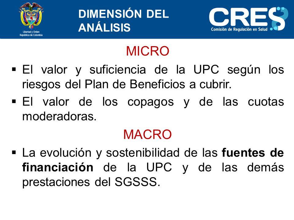 MICRO El valor y suficiencia de la UPC según los riesgos del Plan de Beneficios a cubrir.