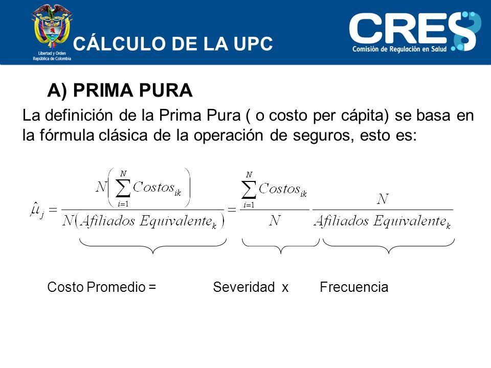 La definición de la Prima Pura ( o costo per cápita) se basa en la fórmula clásica de la operación de seguros, esto es: Costo Promedio =Severidad xFrecuencia CÁLCULO DE LA UPC A) PRIMA PURA