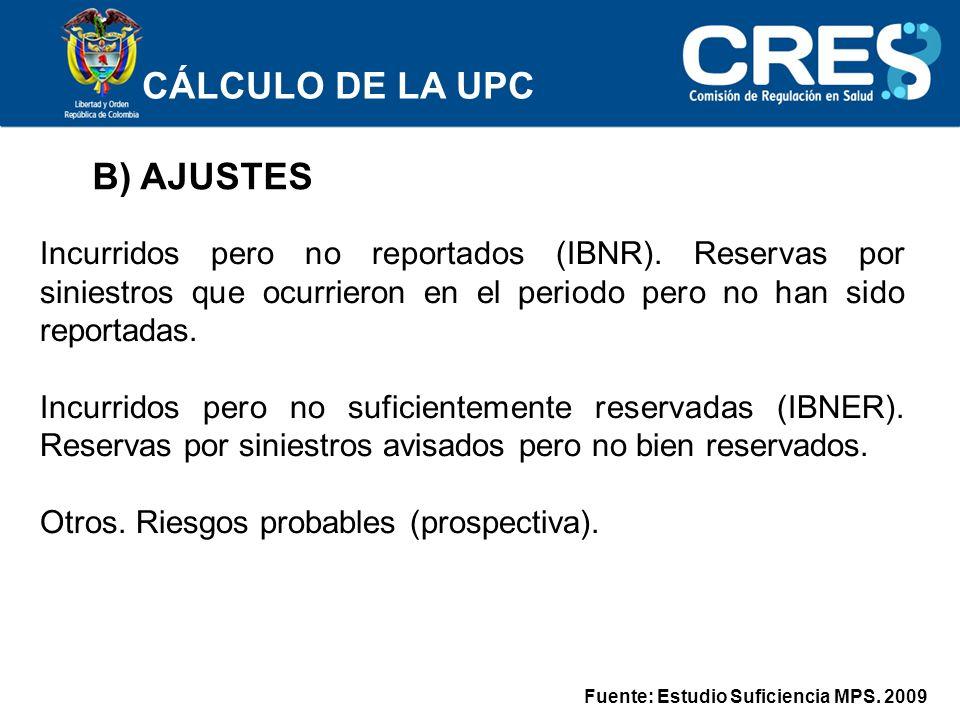 Incurridos pero no reportados (IBNR).