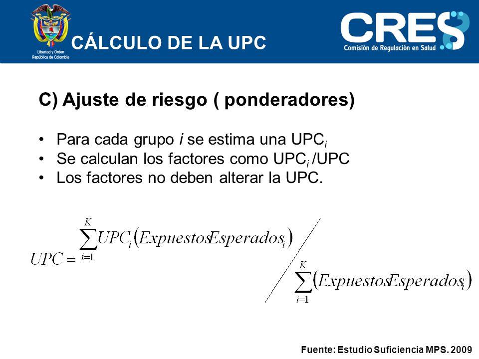 C) Ajuste de riesgo ( ponderadores) Para cada grupo i se estima una UPC i Se calculan los factores como UPC i /UPC Los factores no deben alterar la UPC.