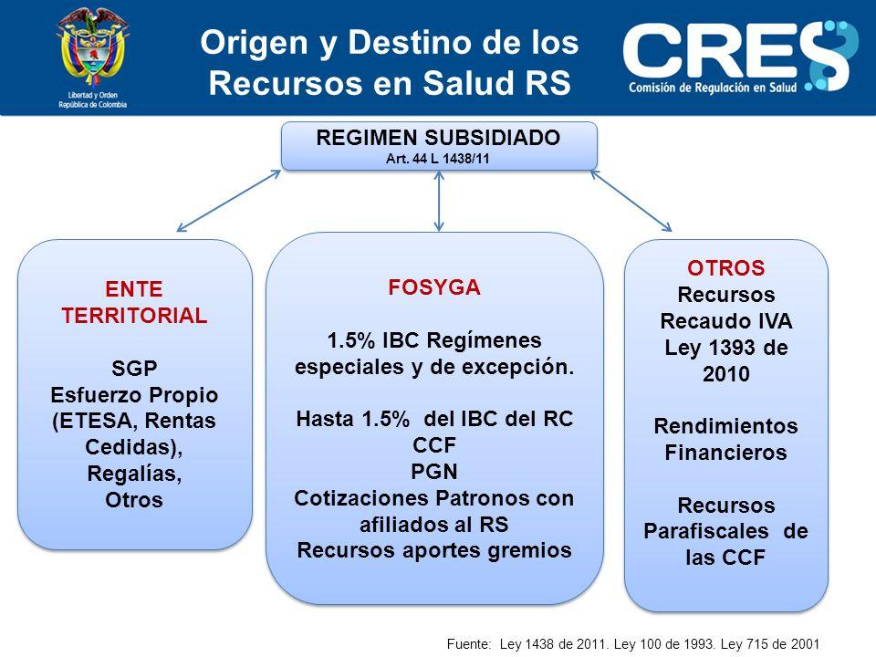 FOSYGA 1.5% IBC Regímenes especiales y de excepción.