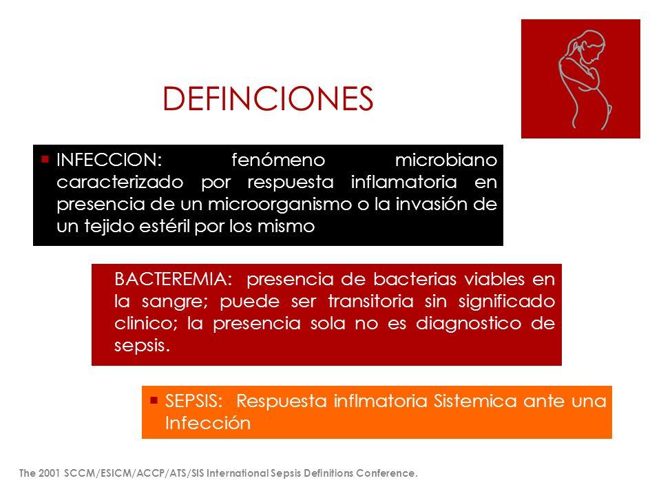 DEFINCIONES INFECCION: fenómeno microbiano caracterizado por respuesta inflamatoria en presencia de un microorganismo o la invasión de un tejido estér
