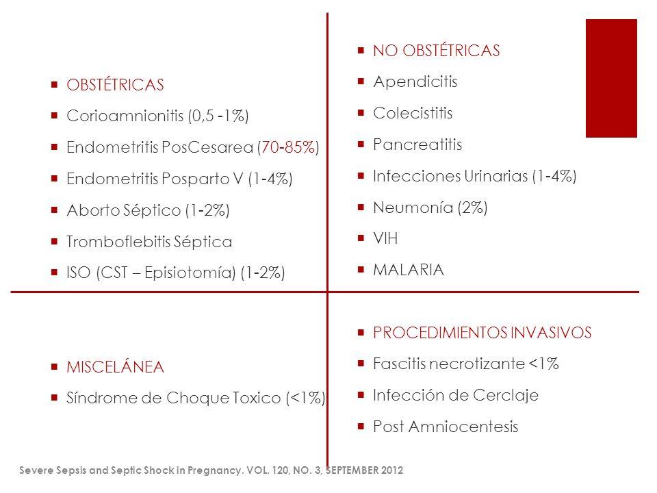 OBSTÉTRICAS Corioamnionitis (0,5 -1%) Endometritis PosCesarea (70-85%) Endometritis Posparto V (1-4%) Aborto Séptico (1-2%) Tromboflebitis Séptica ISO