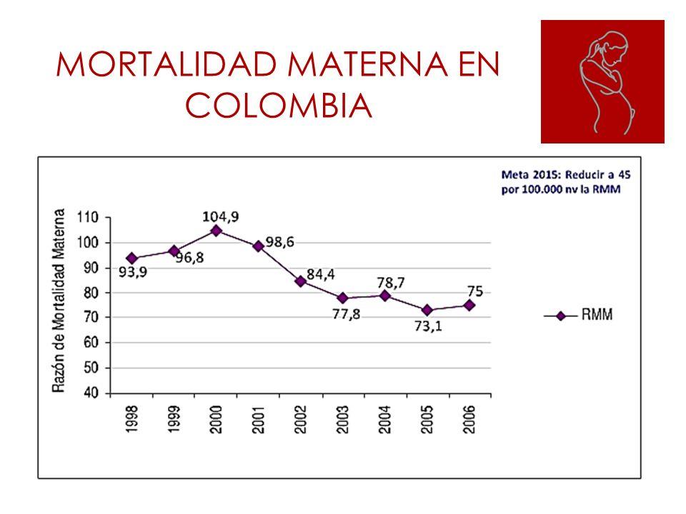 Etiología Microbiológica PatógenosPrevalencia Gramnegativos 50% E.