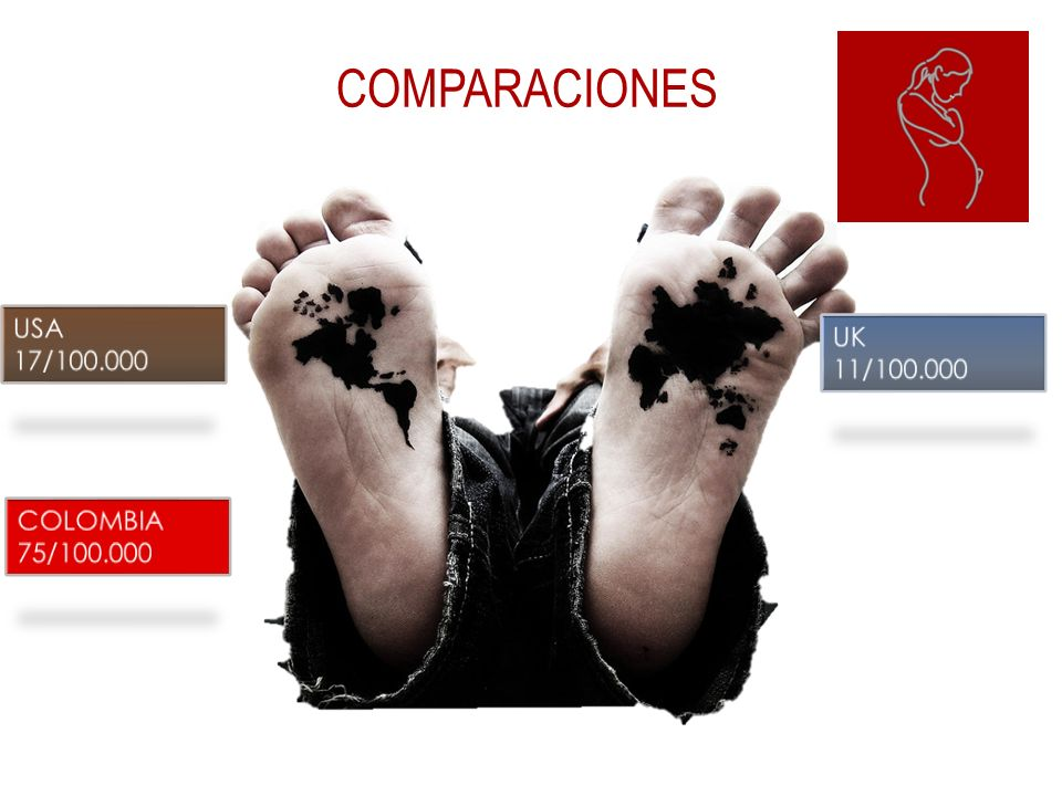 MORTALIDAD MATERNA POR SEPSIS Sepsis 240 – 300 Casos/100,000 Personas 0,3% - 0,6% Paciente Con Sepsis Son Maternas Incidencia Sepsis 0.96 – 7,04 / 1000 Maternas Choque Séptico 0,002 – 0,01% Bacteriemia Documentada 0 – 12% Infección Puerperal 5 – 10% De Las Maternas 15% De La Causas De Muerte Materna (4ª- 5ª) Mortalidad Materna 0,15 -15.3% Maternal sepsis: epidemiology, etiology and outcome.Current Opinion in Infectious Diseases 2010, 23:249–254
