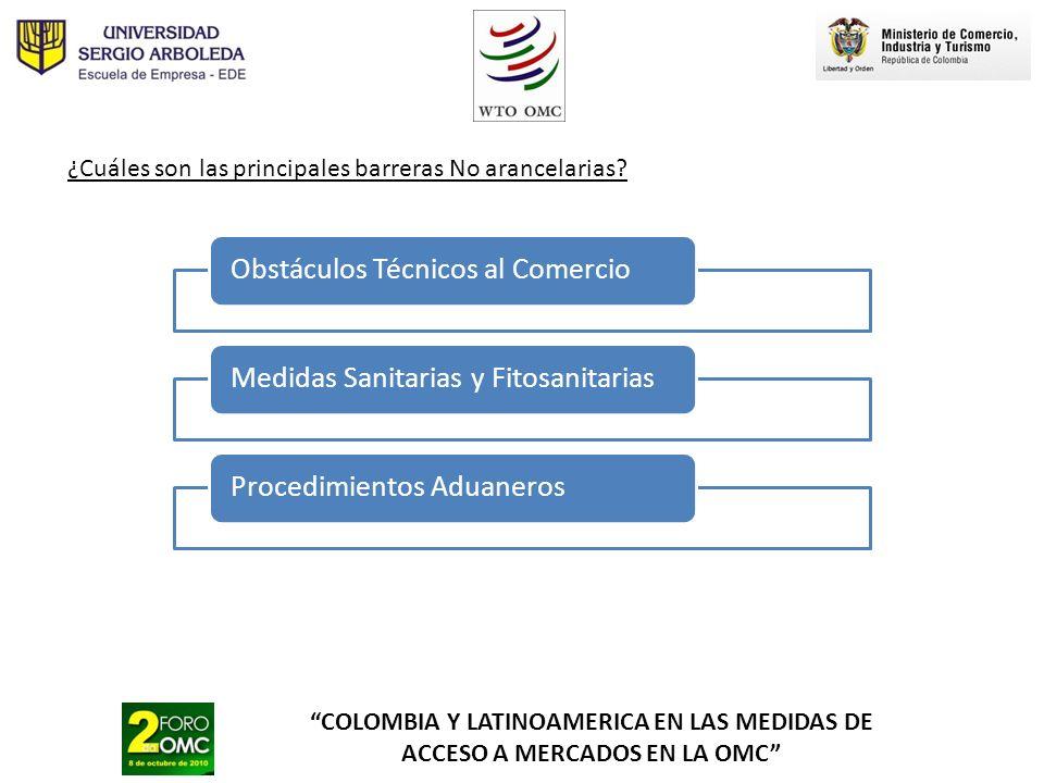 COLOMBIA Y LATINOAMERICA EN LAS MEDIDAS DE ACCESO A MERCADOS EN LA OMC Obstáculos Técnicos al ComercioMedidas Sanitarias y FitosanitariasProcedimiento