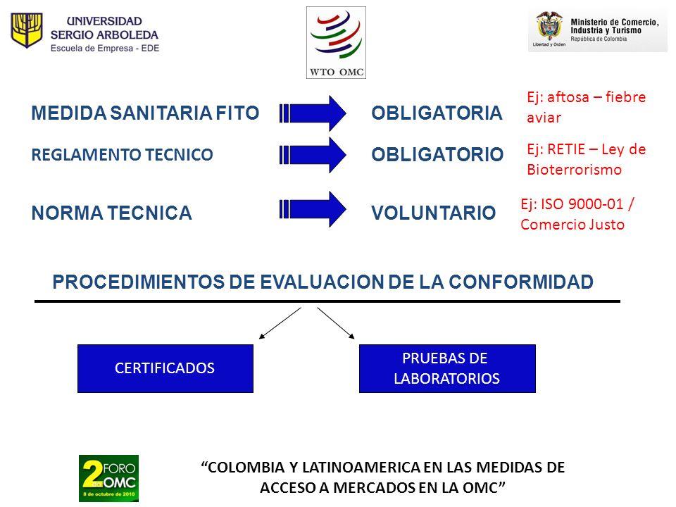 COLOMBIA Y LATINOAMERICA EN LAS MEDIDAS DE ACCESO A MERCADOS EN LA OMC REGLAMENTO TECNICO NORMA TECNICA PROCEDIMIENTOS DE EVALUACION DE LA CONFORMIDAD