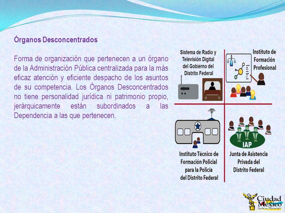 Órganos Desconcentrados Forma de organización que pertenecen a un órgano de la Administración Pública centralizada para la más eficaz atención y efici