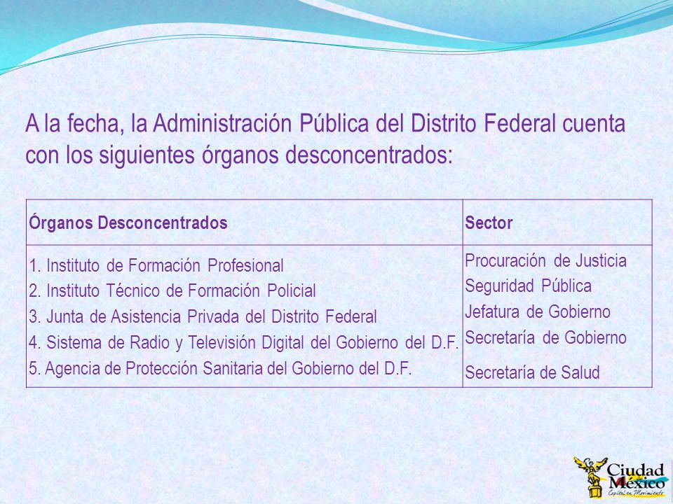 A la fecha, la Administración Pública del Distrito Federal cuenta con los siguientes órganos desconcentrados: Órganos DesconcentradosSector 1. Institu