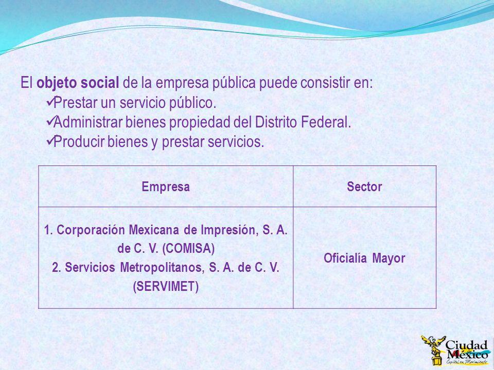 El objeto social de la empresa pública puede consistir en: Prestar un servicio público. Administrar bienes propiedad del Distrito Federal. Producir bi