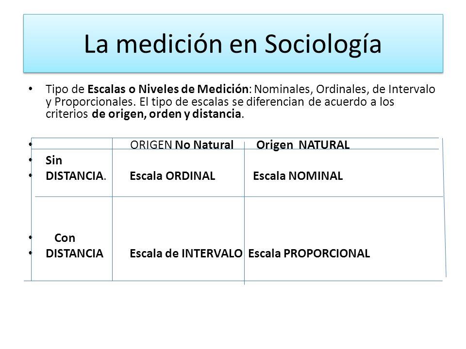 La medición en Sociología Tipo de Escalas o Niveles de Medición: Nominales, Ordinales, de Intervalo y Proporcionales. El tipo de escalas se diferencia