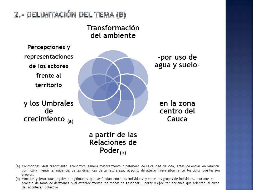 Transformación del ambiente -por uso de agua y suelo- en la zona centro del Cauca a partir de las Relaciones de Poder(b) y los Umbrales de crecimiento (a) Percepcion es y representa ciones de los actores frente al territorio (a)Condiciones el crecimiento económico genera mejoramiento o deterioro de la calidad de vida, antes de entrar en relación conflictiva frente la resiliencia de las dinámicas de la naturaleza, al punto de alterar irreversiblemente los ciclos que les son propios.