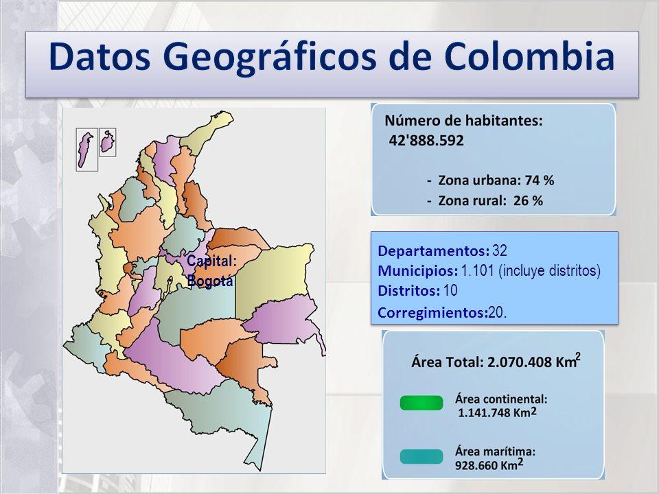 Capital: Bogotá Departamentos: 32 Municipios: 1.101 (incluye distritos) Distritos: 10 Corregimientos: 20. Departamentos: 32 Municipios: 1.101 (incluye