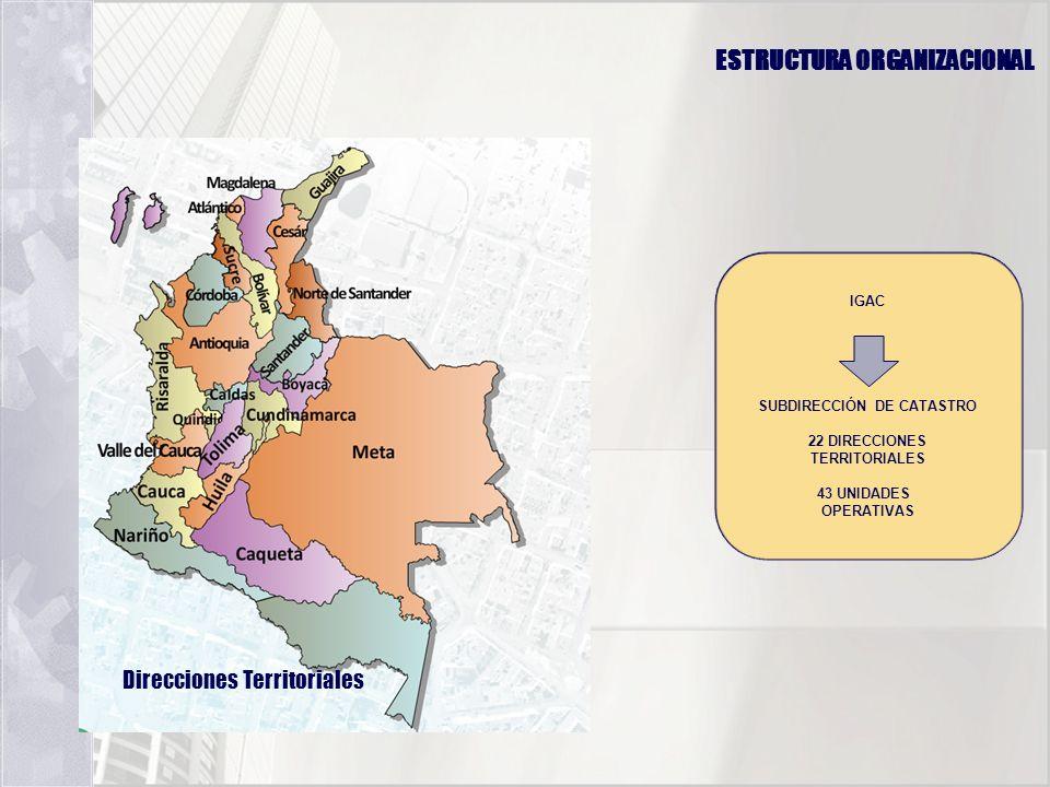 IGAC SUBDIRECCIÓN DE CATASTRO 22 DIRECCIONES TERRITORIALES 43 UNIDADES OPERATIVAS ESTRUCTURA ORGANIZACIONAL Direcciones Territoriales