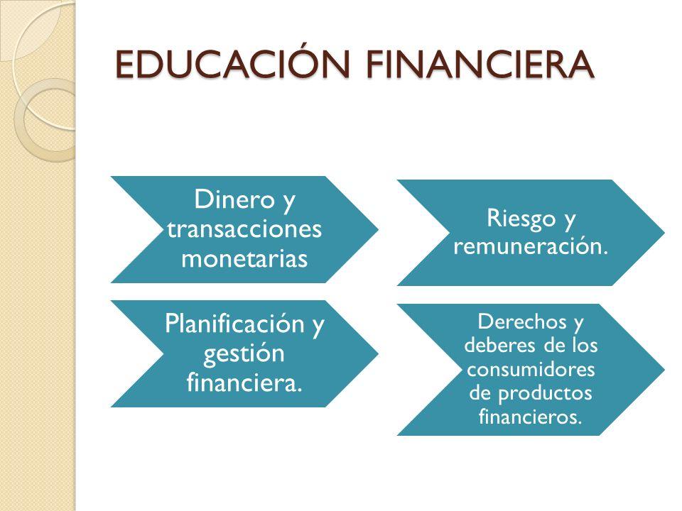 EDUCACIÓN FINANCIERA Dinero y transacciones monetarias Planificación y gestión financiera. Riesgo y remuneración. Derechos y deberes de los consumidor