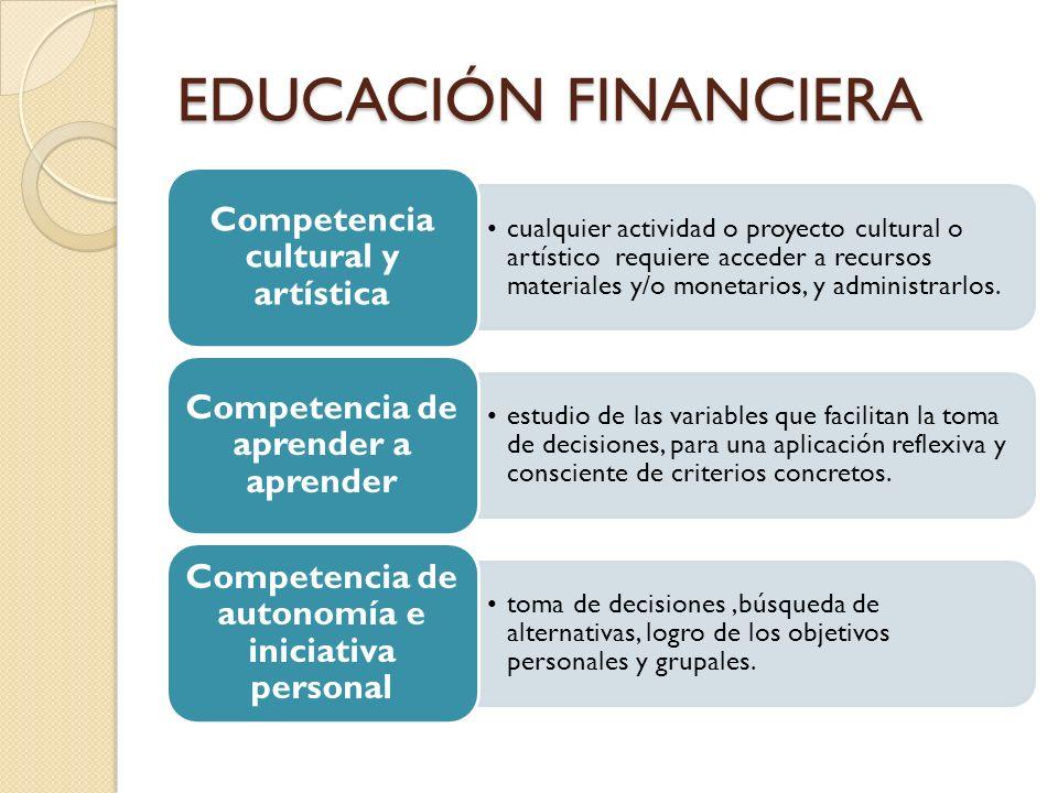 EDUCACIÓN FINANCIERA cualquier actividad o proyecto cultural o artístico requiere acceder a recursos materiales y/o monetarios, y administrarlos. Comp
