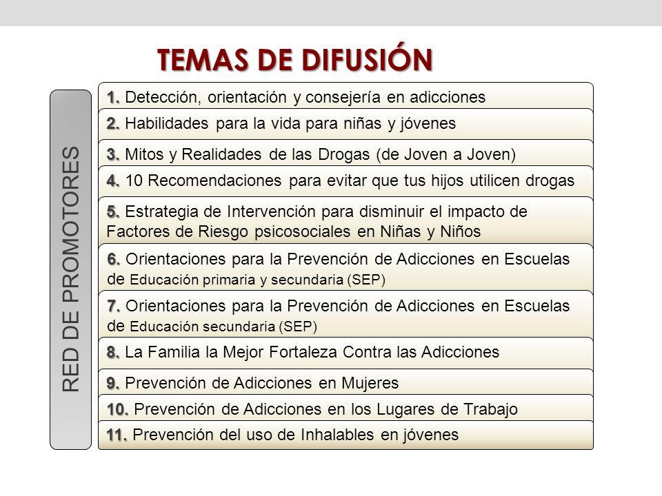 TEMAS DE DIFUSIÓN RED DE PROMOTORES NUEVA VIDA 1. 1. Detección, orientación y consejería en adicciones 2. 2. Habilidades para la vida para niñas y jóv