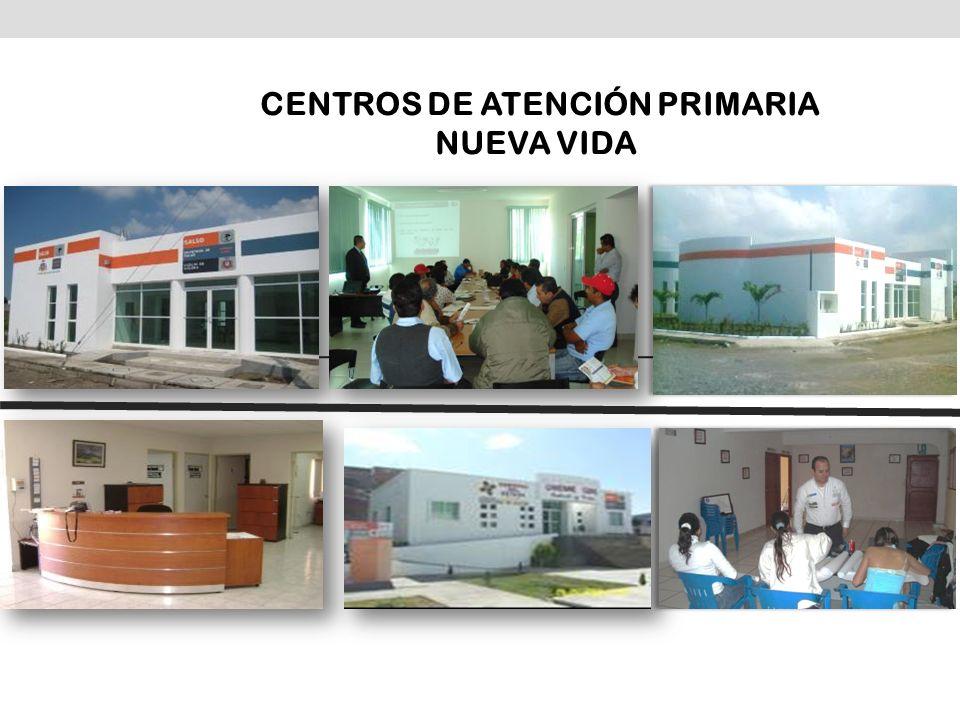 CENTROS DE ATENCIÓN PRIMARIA NUEVA VIDA