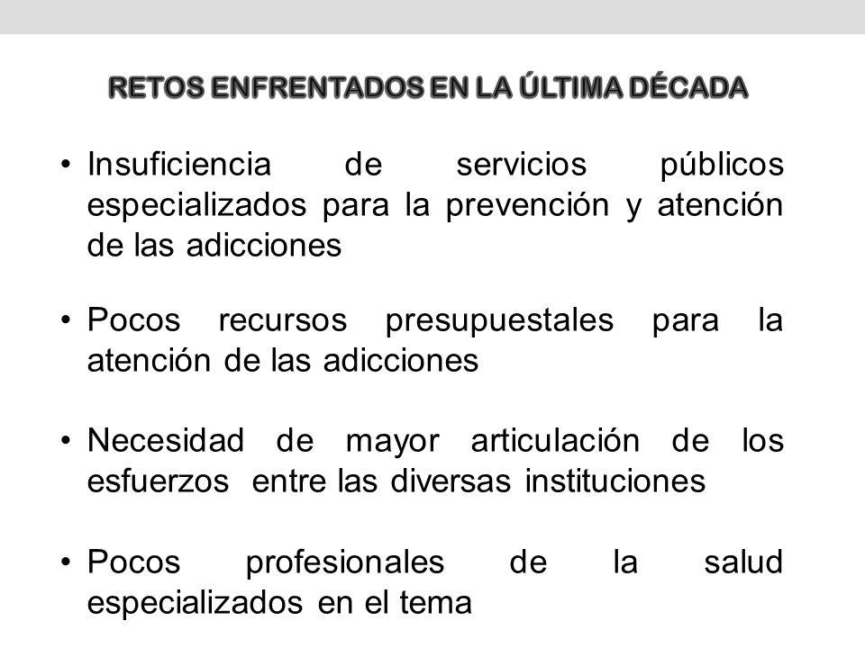 Insuficiencia de servicios públicos especializados para la prevención y atención de las adicciones Pocos recursos presupuestales para la atención de l