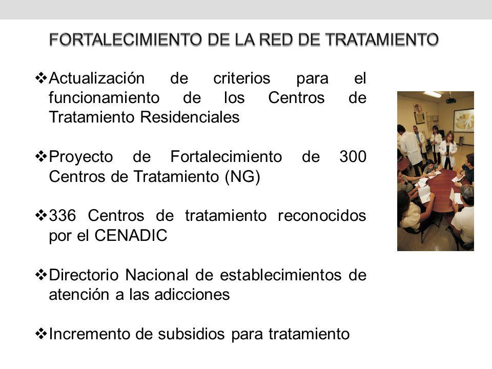 Actualización de criterios para el funcionamiento de los Centros de Tratamiento Residenciales Proyecto de Fortalecimiento de 300 Centros de Tratamient