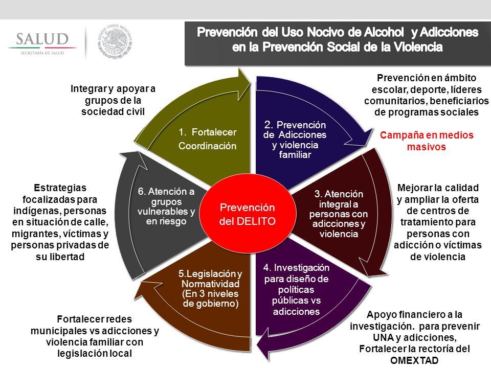 2. Prevención de Adicciones y violencia familiar 3. Atención integral a personas con adicciones y violencia 4. Investigación para diseño de políticas