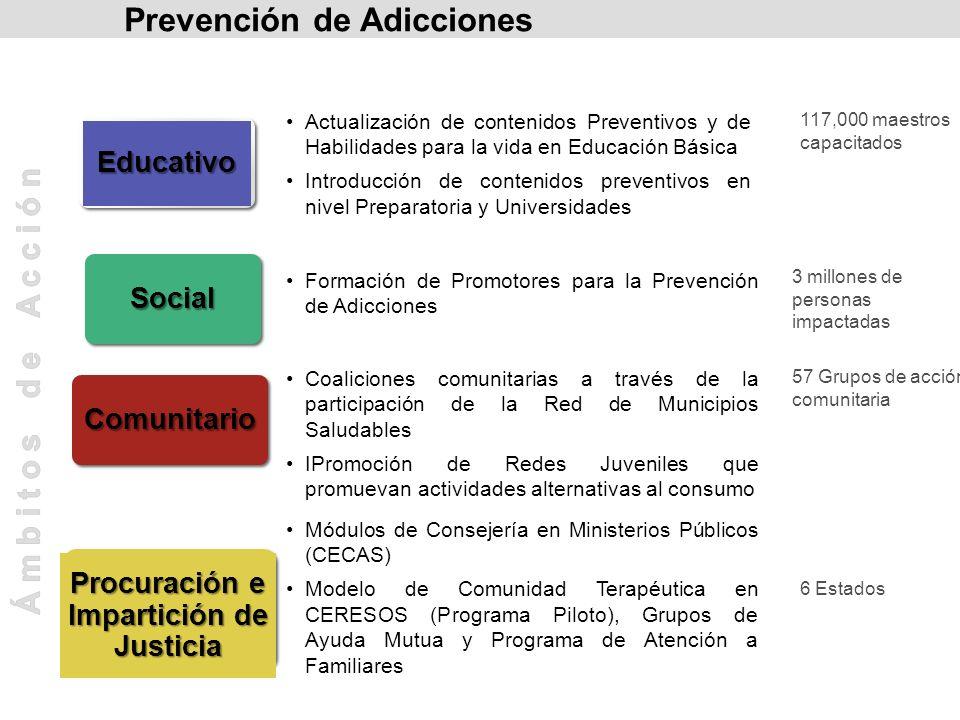 Educativo Actualización de contenidos Preventivos y de Habilidades para la vida en Educación Básica Introducción de contenidos preventivos en nivel Pr