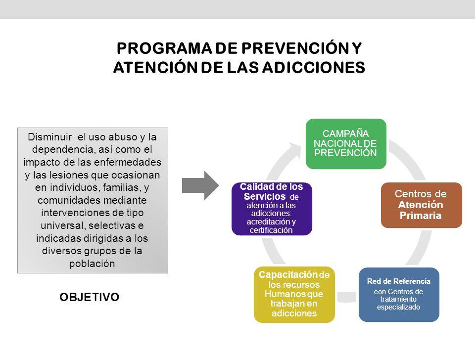 Disminuir el uso abuso y la dependencia, así como el impacto de las enfermedades y las lesiones que ocasionan en individuos, familias, y comunidades m