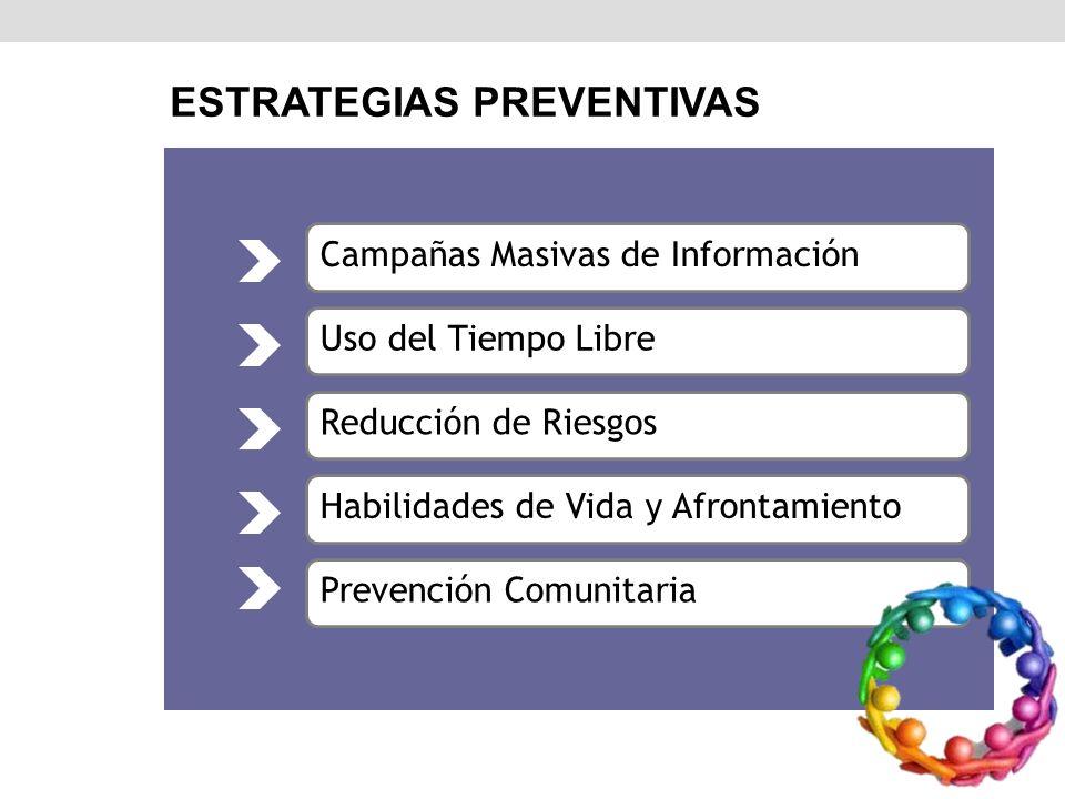 Estrategias Tradicionales para la Prevención Campañas Masivas de Información Uso del Tiempo Libre Reducción de Riesgos Habilidades de Vida y Afrontami