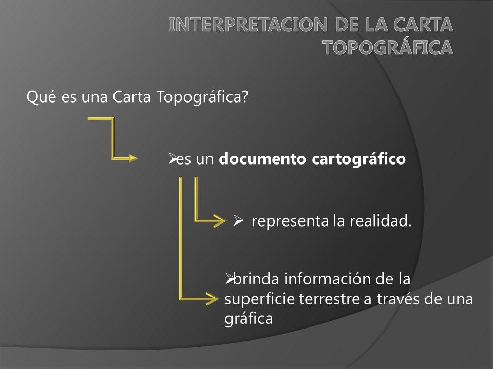 es un documento cartográfico Qué es una Carta Topográfica? representa la realidad. brinda información de la superficie terrestre a través de una gráfi