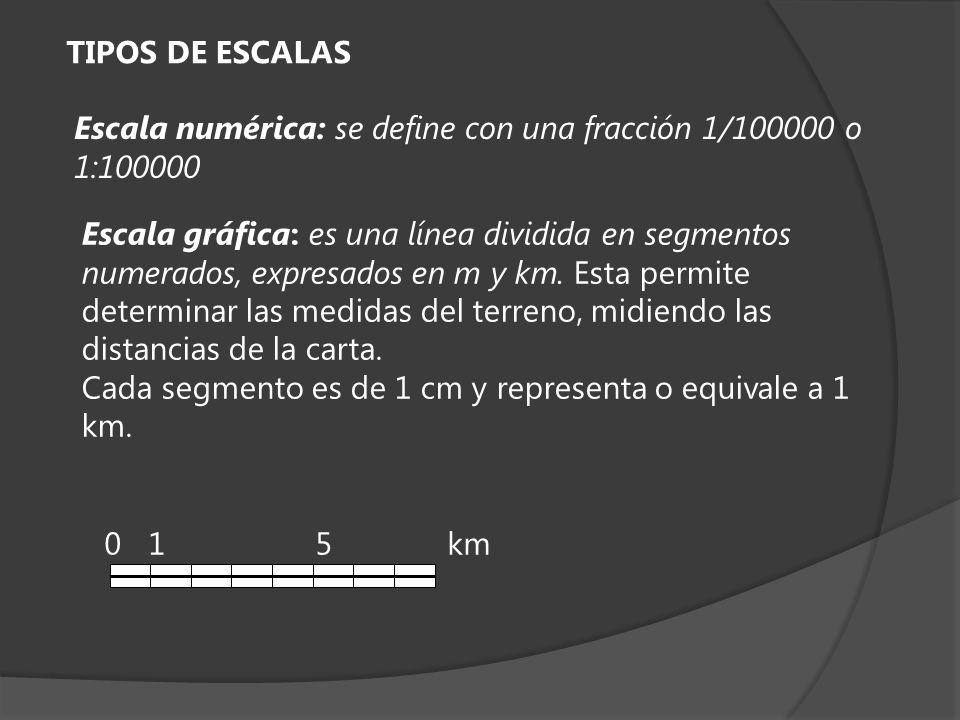 TIPOS DE ESCALAS Escala numérica: se define con una fracción 1/100000 o 1:100000 0 1 5 km Escala gráfica: es una línea dividida en segmentos numerados