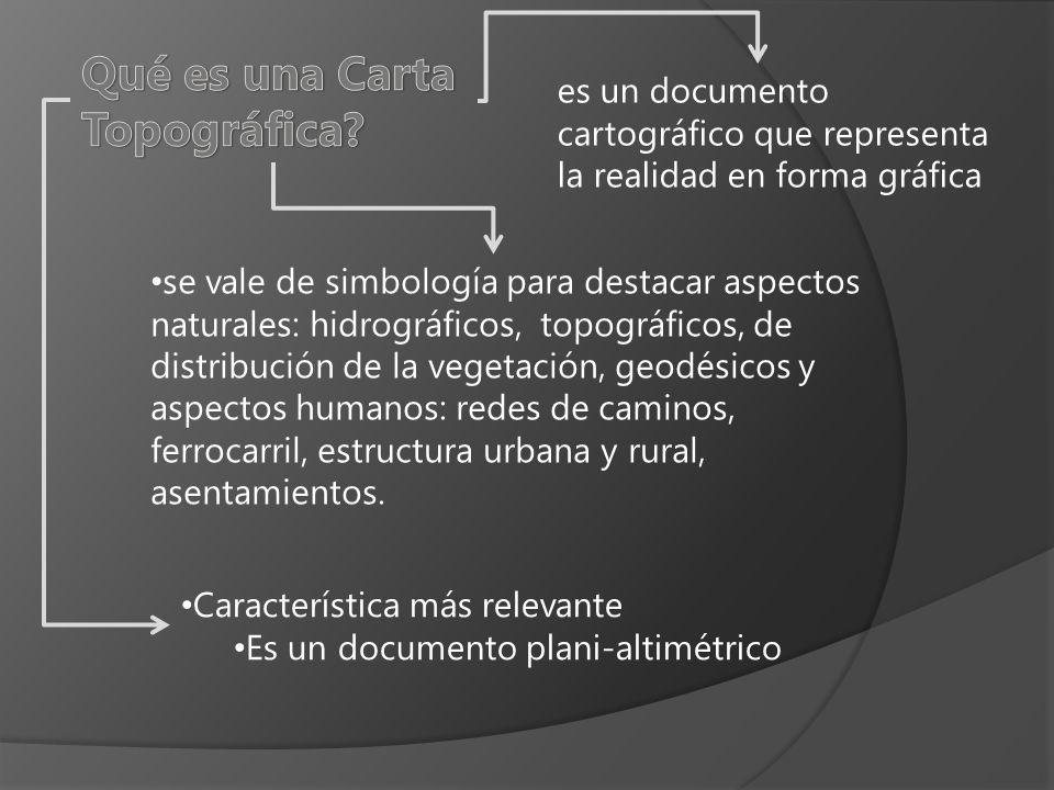 se vale de simbología para destacar aspectos naturales: hidrográficos, topográficos, de distribución de la vegetación, geodésicos y aspectos humanos: