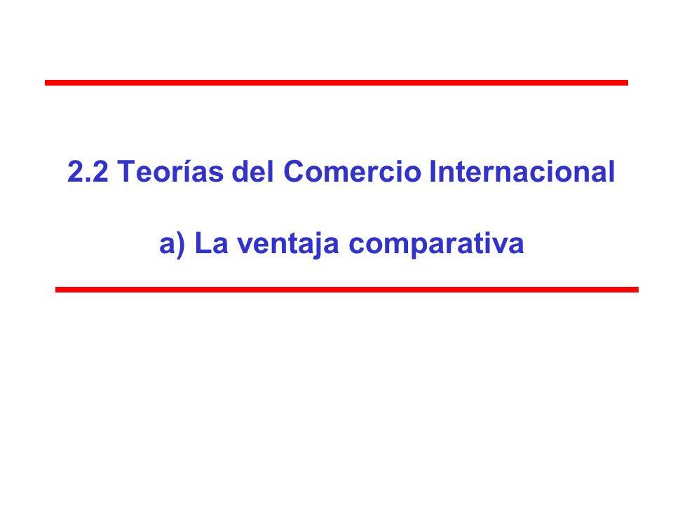 2.3.Teorema de Heckscher-Ohlin Los efectos del comercio internacional NP y RM.