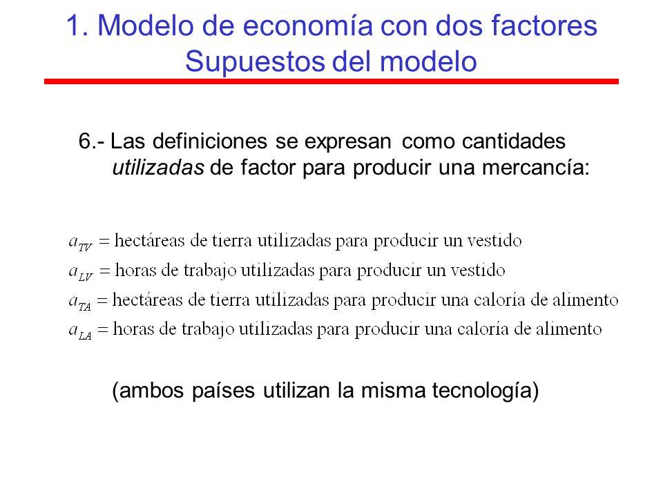 6.- Las definiciones se expresan como cantidades utilizadas de factor para producir una mercancía: (ambos países utilizan la misma tecnología) 1.
