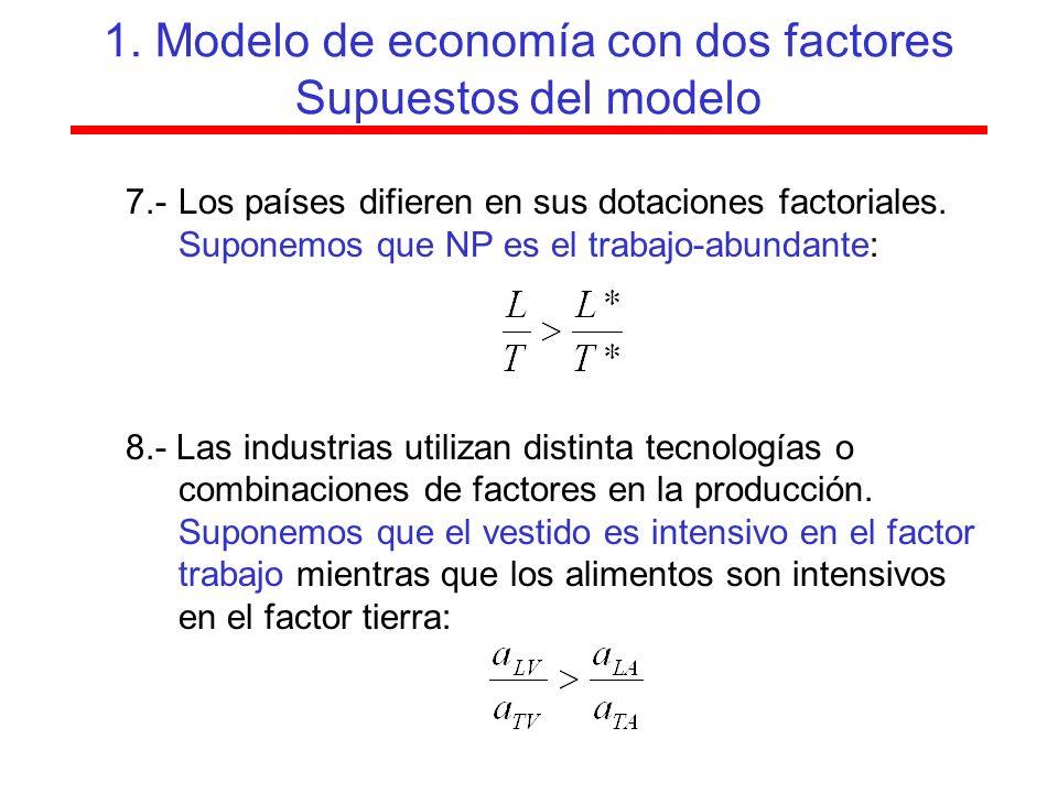 7.- Los países difieren en sus dotaciones factoriales.