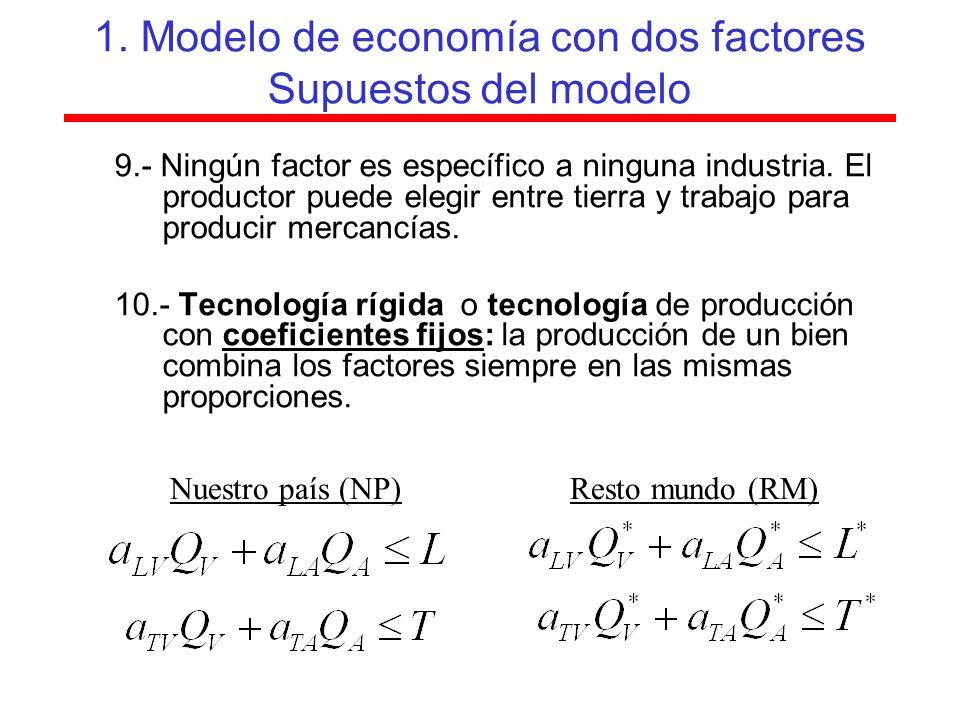 9.- Ningún factor es específico a ninguna industria.