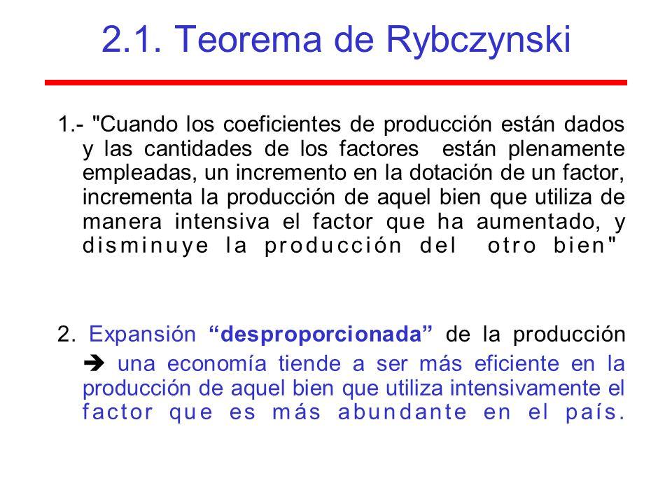 2.1. Teorema de Rybczynski 1.-