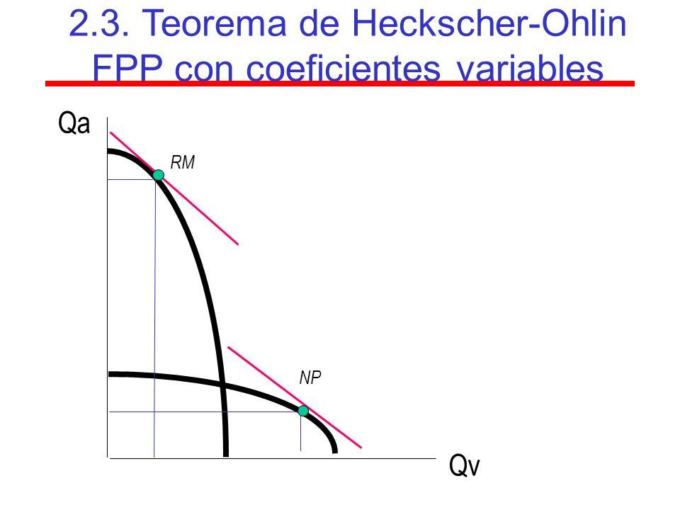 Qa RM NP QvQv 2.3. Teorema de Heckscher-Ohlin FPP con coeficientes variables