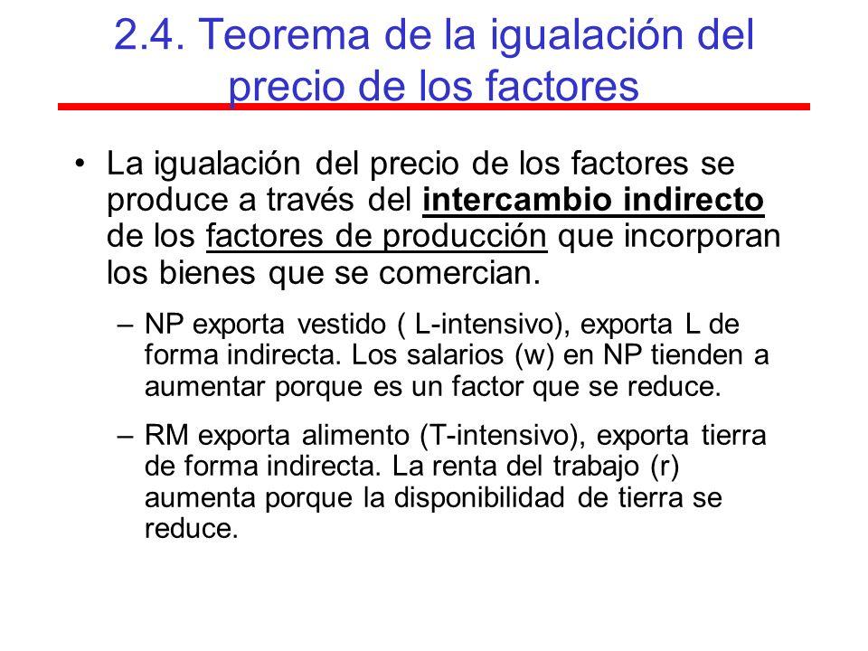 2.4. Teorema de la igualación del precio de los factores La igualación del precio de los factores se produce a través del intercambio indirecto de los