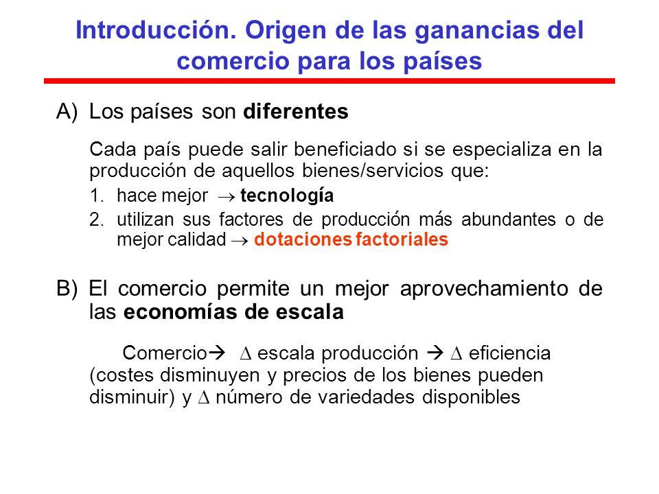 Contenido 1.El modelo de una economía con dos factores.