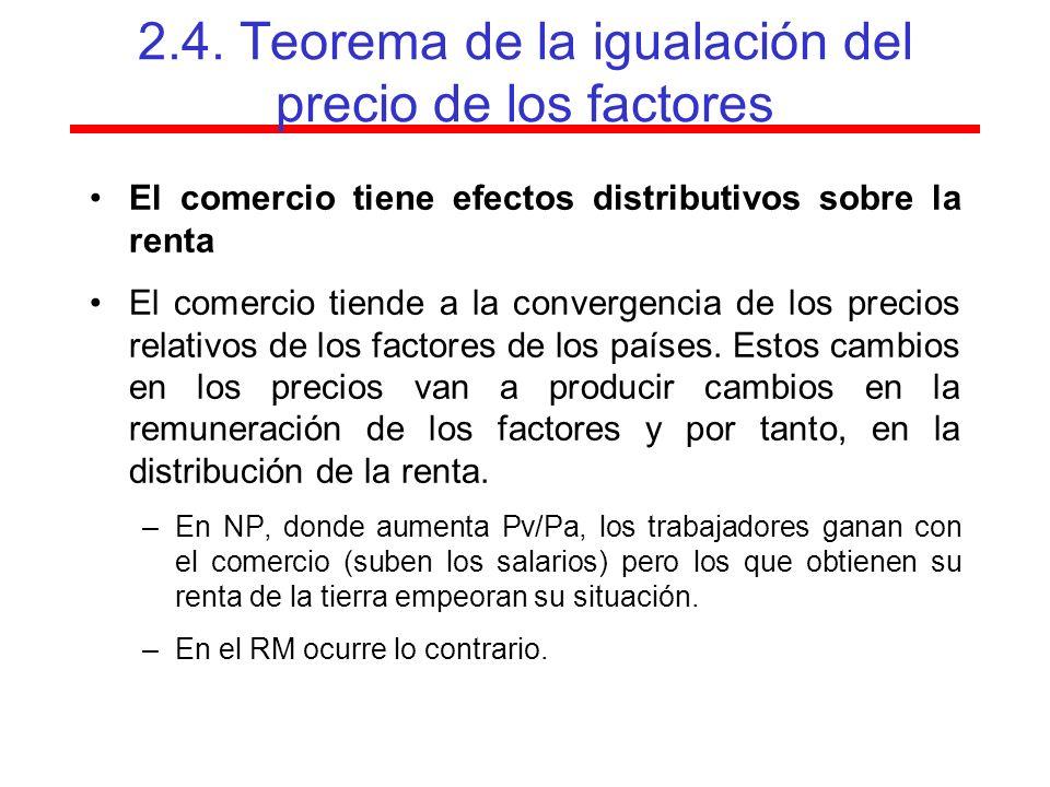2.4. Teorema de la igualación del precio de los factores El comercio tiene efectos distributivos sobre la renta El comercio tiende a la convergencia d